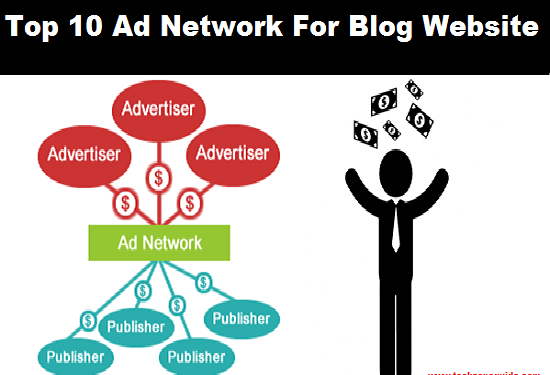 Top 10 Best Ad Network For Website Or Blog