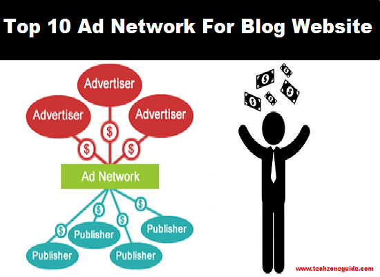 top 10 ad network for website and blog