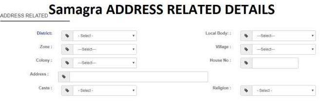 address details for sssm id